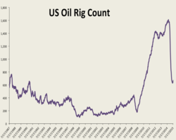 1,800 