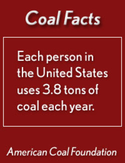 Coal Facts 