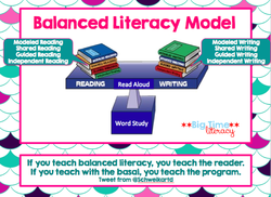 Balanced Literacy Model 