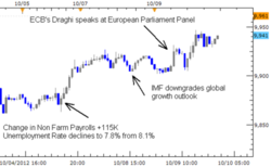 10,'os 