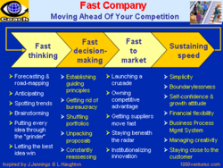 Fast Company 