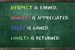 RESPECT iS 