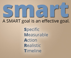 smar* 