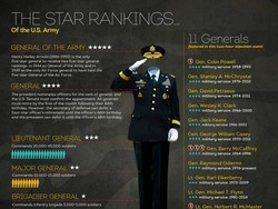 THE STAR RANKINGS 