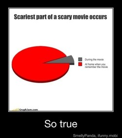Scariest part of a scary movie occurs 