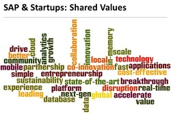 SAP & Startups: Shared Values 