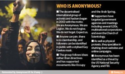 WHO ANONYMOUS? 