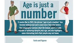 Age is just a 