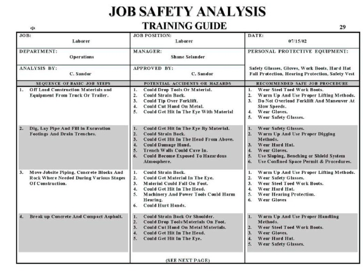 Quotes About Job Analysis  Quotes
