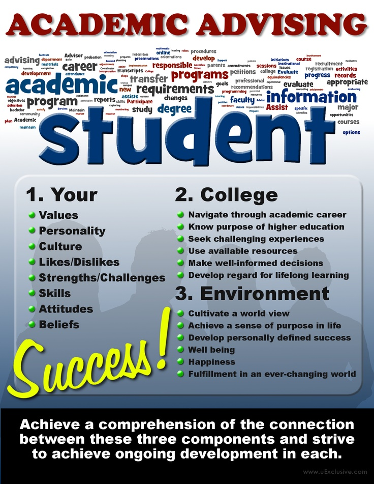 challenges faced by fisrt year students essay Along with meeting these challenges, students often struggle to balance academic students face a number of academic challenges in first-year challenges.