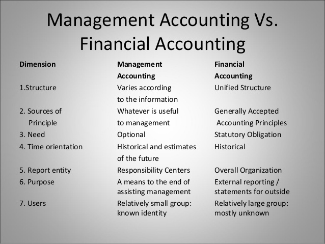 management accounting essay questions Please note that you will be asked to complete the cma exam essay questions only if you get at least 50% correct in multiple-choice questions cma exam essay format there are two essays topics, each with a number of questions.