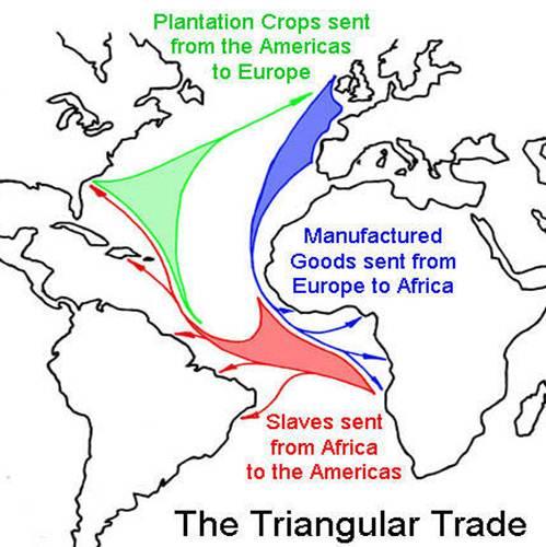 the economics of the transatlantic slave trade in england