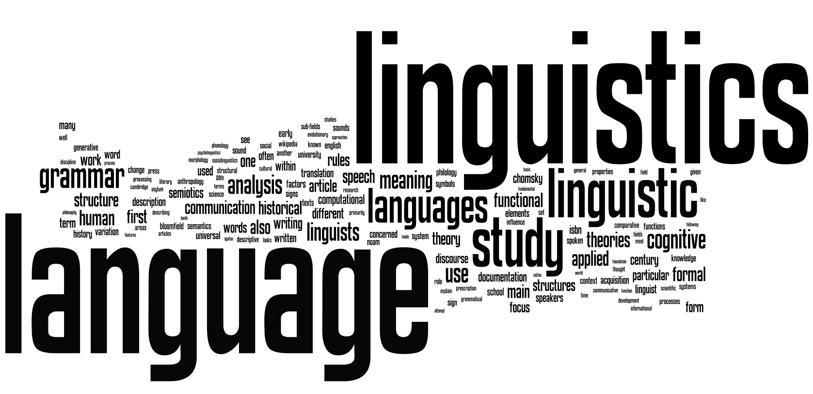 the linguistic art of the