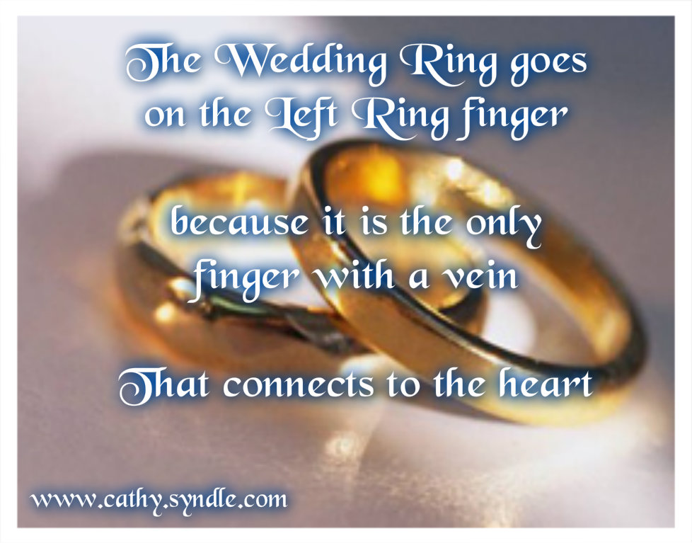 Quotes About Wedding Rings