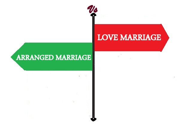 marriage guidelines how to arrange marriage in This past week, in two of my classes, the topic of arranged marriage arose in our modern american culture, arranged marriage is rare, if you hear of one, it seems abnormal however, in other cultures, it is normal to have an arranged marriage.