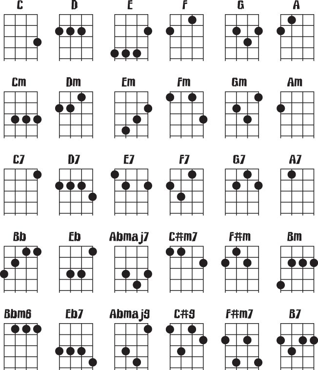 Quotes about guitar chords 69 quotes ccuart Choice Image