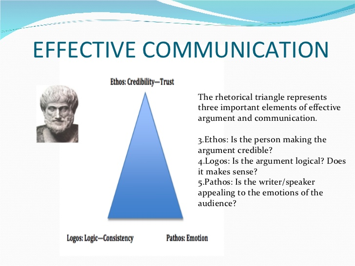 the elements of an effective communication