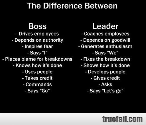 Quotes about Good Boss (48 quotes)
