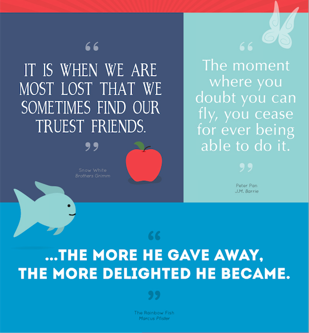 Quotes about Children's book (154 quotes)
