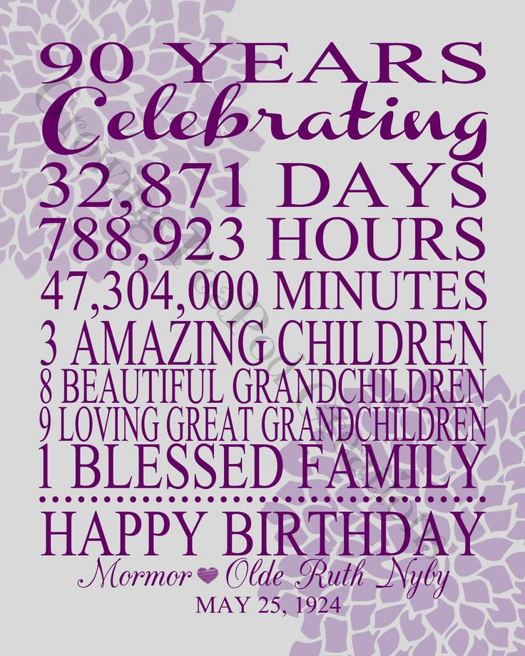 Quotes about birthday parties 88 quotes bookmarktalkfo Image collections