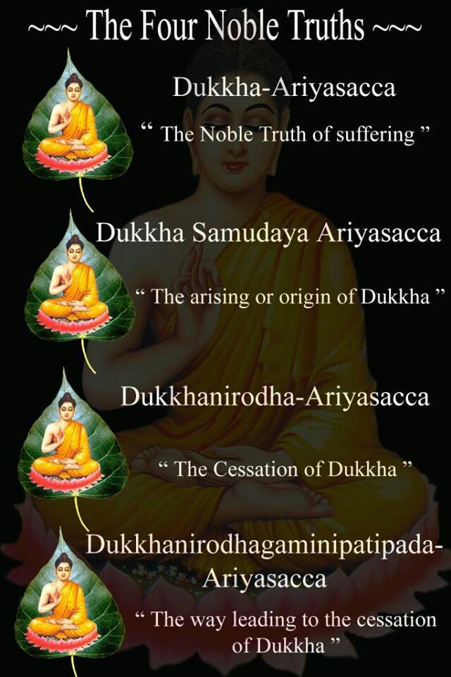 Quotes about Four noble truths (23 quotes)