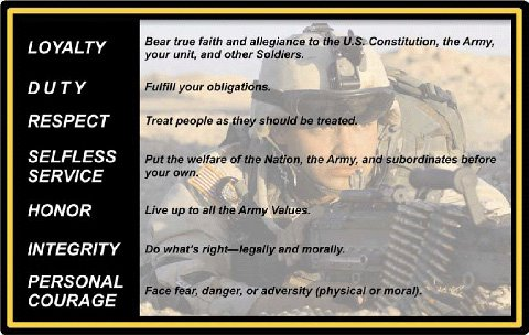 quotes about army values quotes