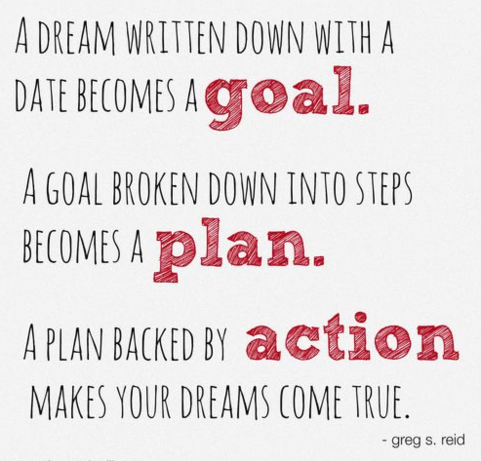 Quotes about Have goals 287 quotes