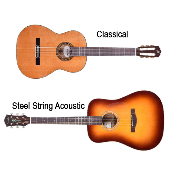 Pinstake Classical Acoustic Guitar 7C7C5Eclassicalacousticguitars5Enet7Cwp Content7Cuploads7C20107C057C 77312057174561305Ejpg