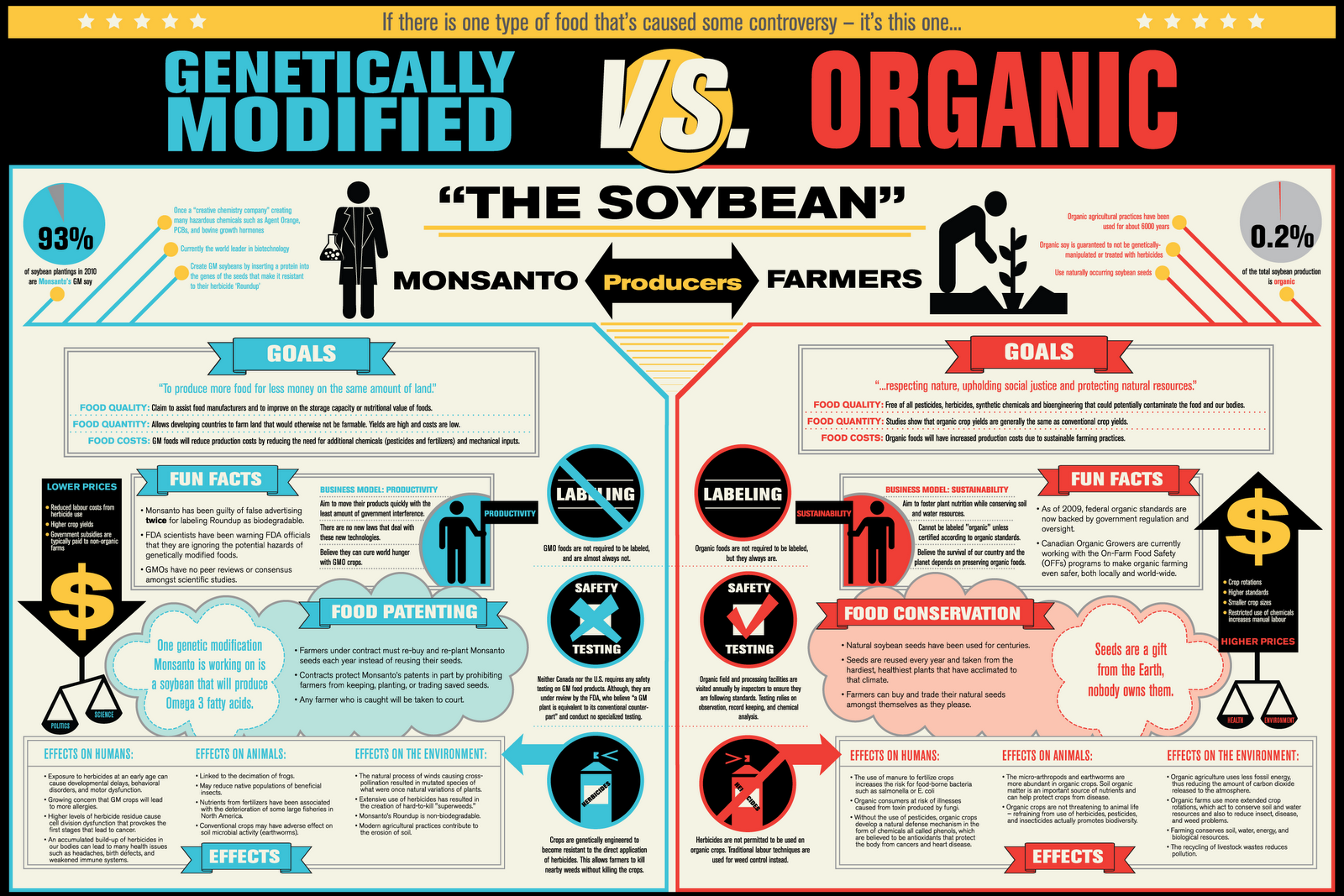 are gmos good for our health essay Persuasive essay april 17, 2015 april to these companies show health risks resulting from gmo's that genetically modified foods is the first.