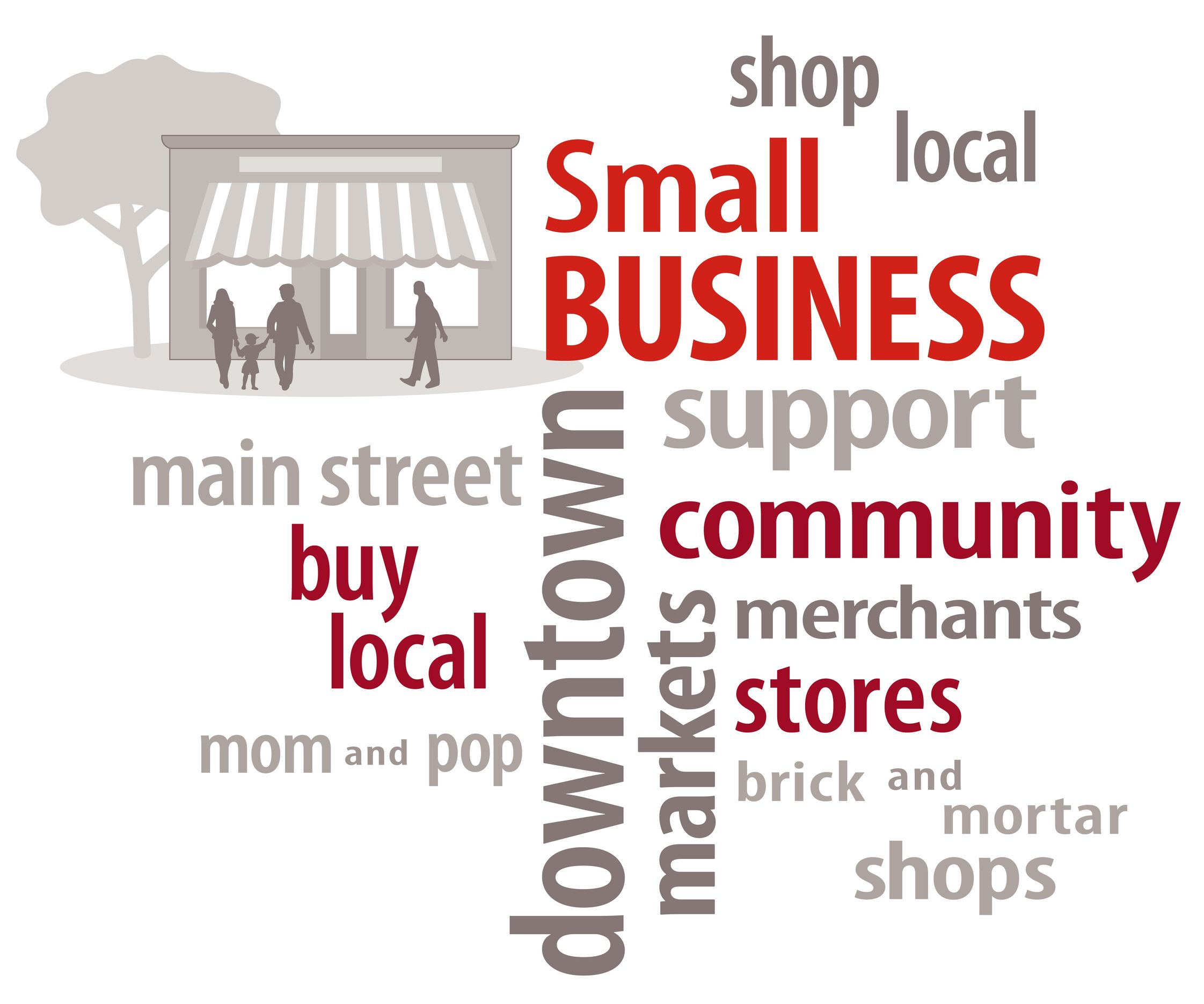 Quotes About Shopping Local 61 Quotes