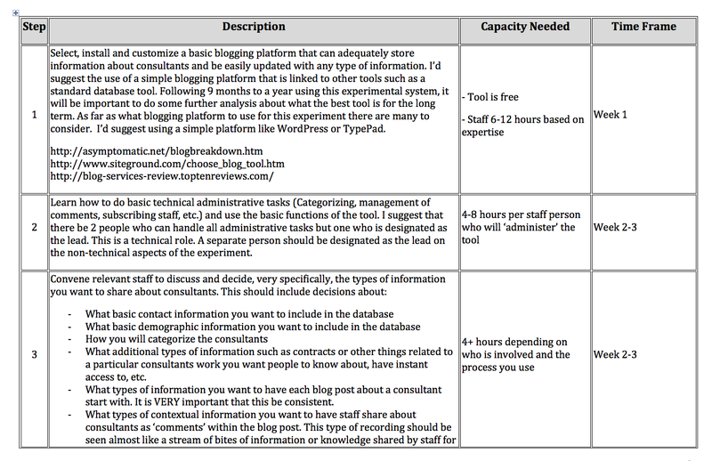 Action plan project management example
