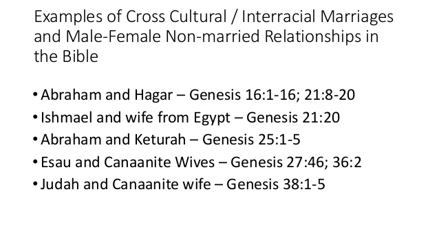 an outline on the study on male and female relationships Gender and relationships: male-female differences in love and marriage this is the raw material for gender and relationships, and the film will capture all who.
