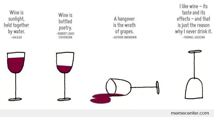 Happy Birthday Meme Wine