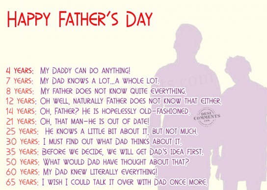 Quotes about Fathers day from daughter (14 quotes)