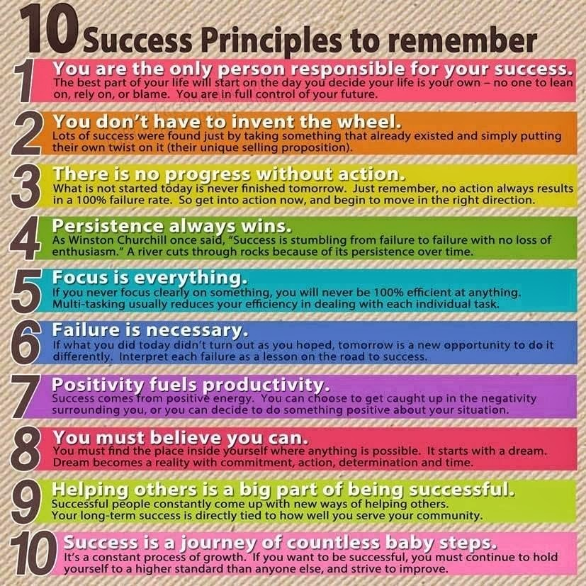 6 Steps To Planning A Successful Building Project: Quotes About Principles Of Life (103 Quotes