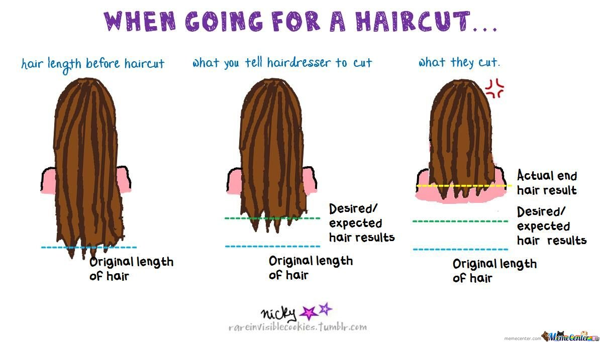 Quotes About Cutting Hair 34 Quotes