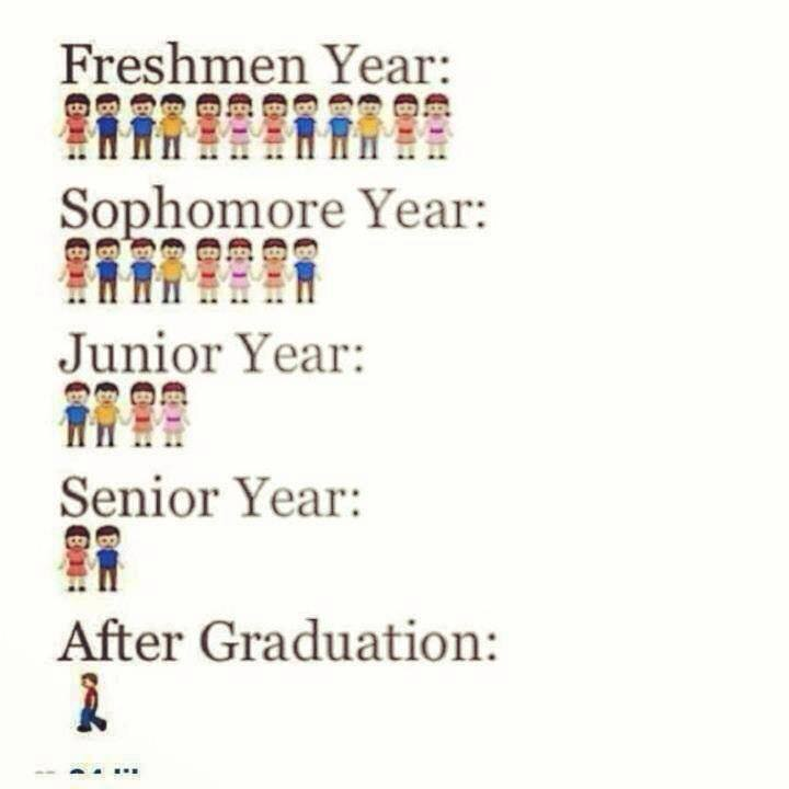Quotes about Senior year in college (53 quotes)