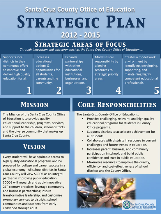 Quotes About Strategic Plan 43 Quotes