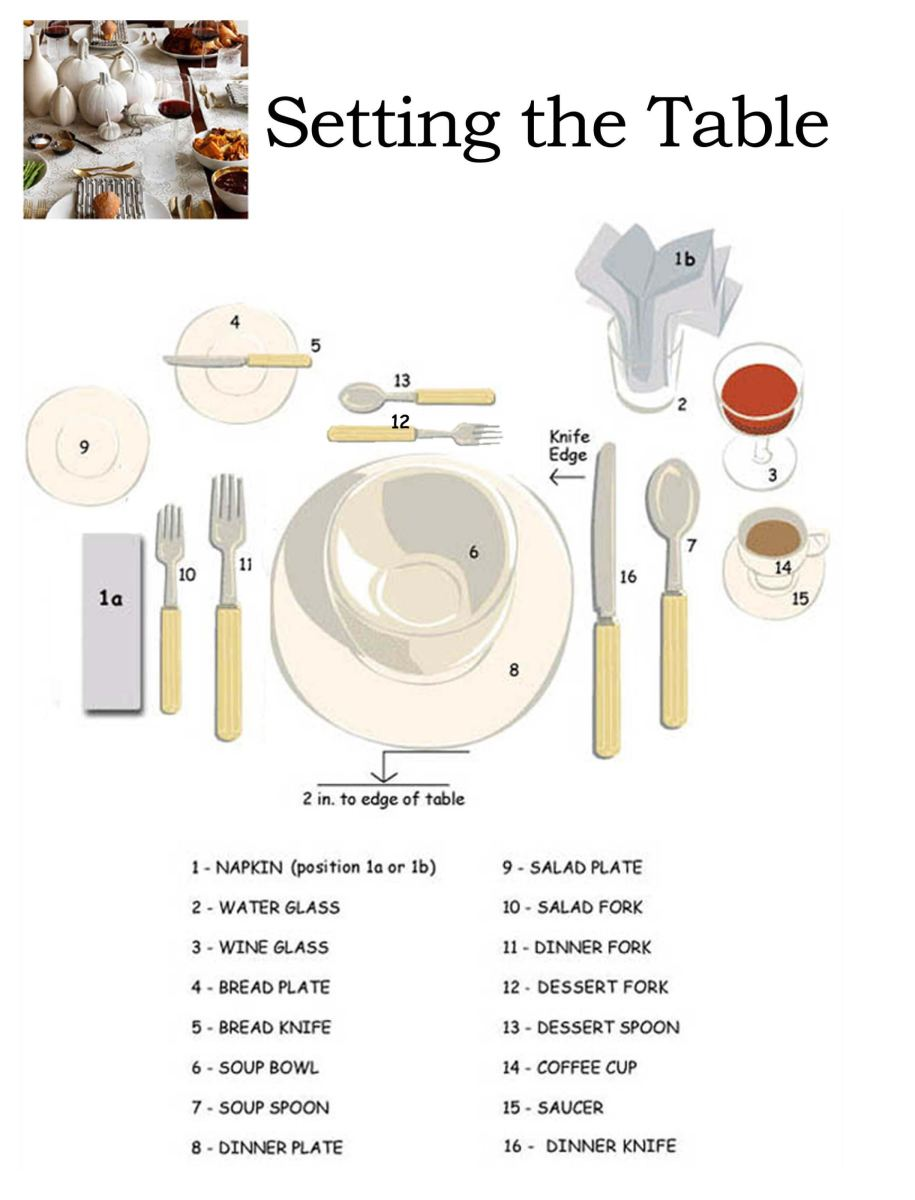 Quotes about Setting a table (51 quotes)
