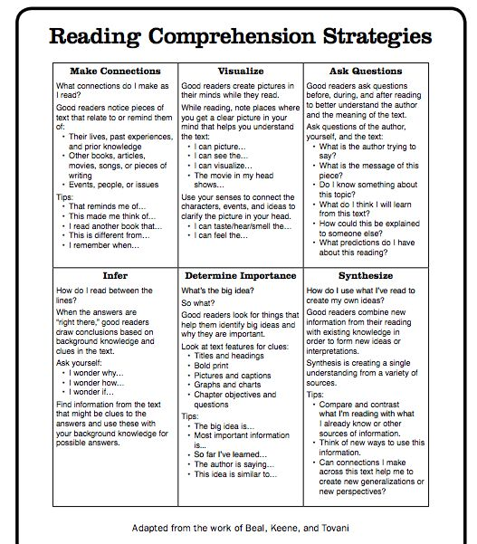 Quotes About Reading Strategies (13 Quotes)