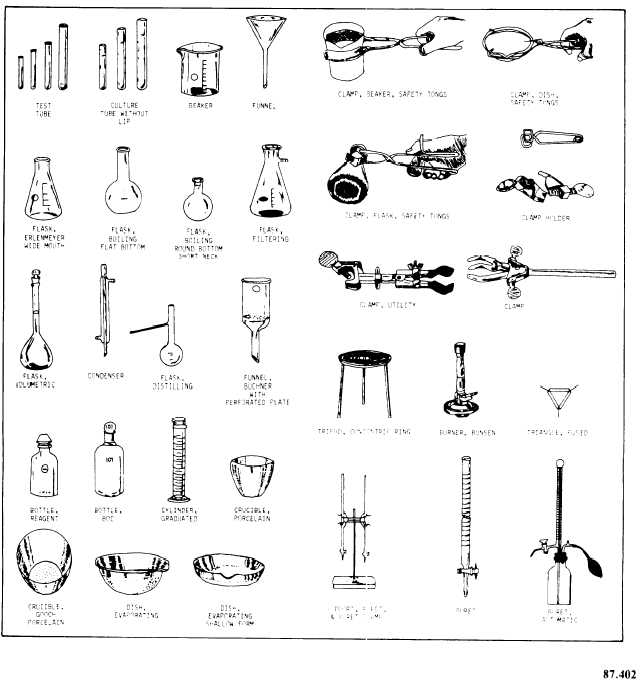 Quotes about Lab equipment 23 quotes – Science Lab Equipment Worksheet