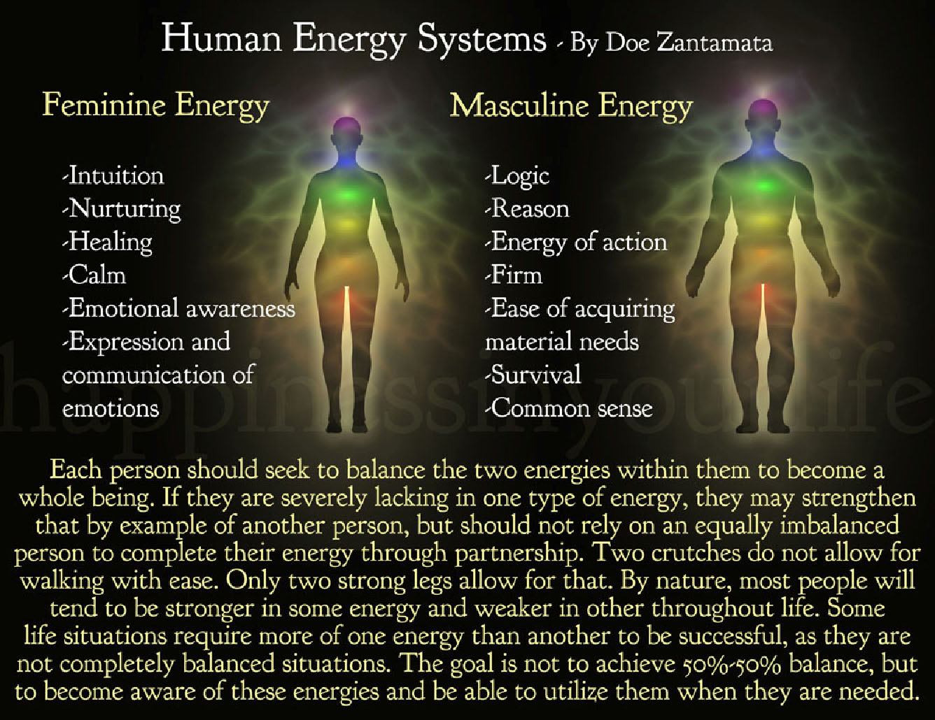 Quotes about Human energy (82 quotes)