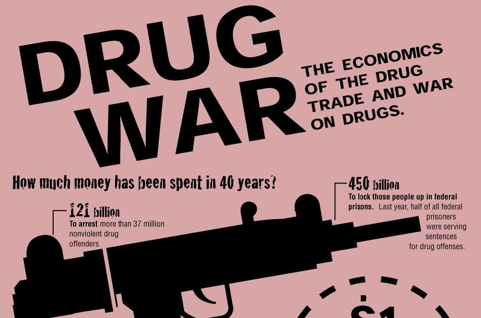 war on drugs sociology paper If you were to look at 15 paper that were 10 pages each, you would be getting access to over $1200 worth of high quality research papers for $2995 they have over 32,000 papers to choose from, so don't waste your time looking through free essays when for a limited time you can get the highest quality papers at a crazy price.