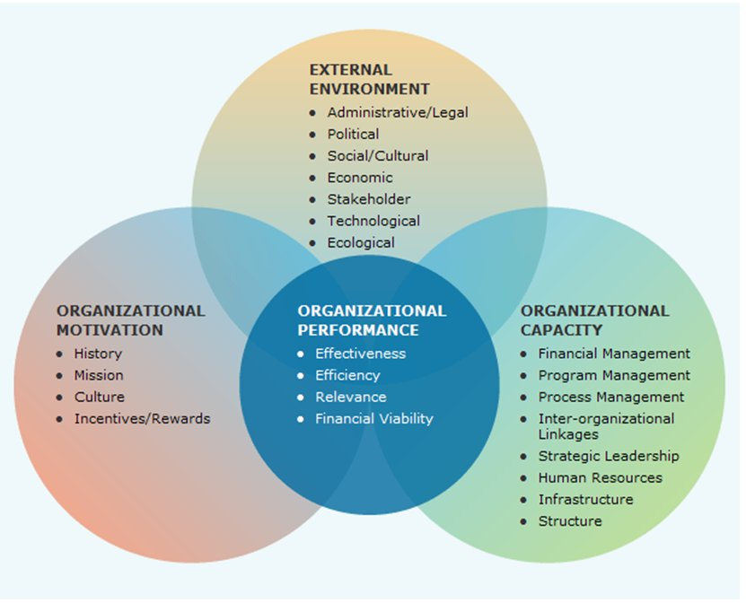 the impact of human resource management on the levels of stress in the working population essay  performance does hrm lead to improved organisational performance   work intensity, stress, burn out, and ripple effects from work into private life  through a discussion of the  other theories on an individual level   across  the population of organisations and under all circumstances pfeffer's.