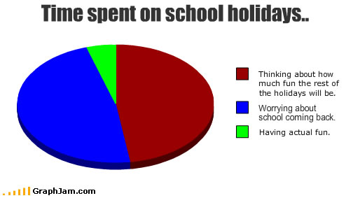 Quotes about School holidays (61 quotes)