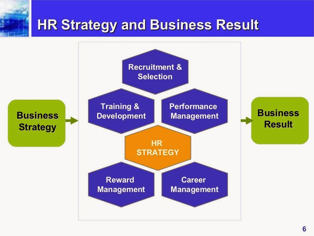 human resource management recruitment and selection essay Staffing (human resource planning, recruitment and selection) hrm planning involves the assessment of both the present and future needs of the organization in comparison with the present resources and the predicted future resources to avoid overstaffing or understaffing.