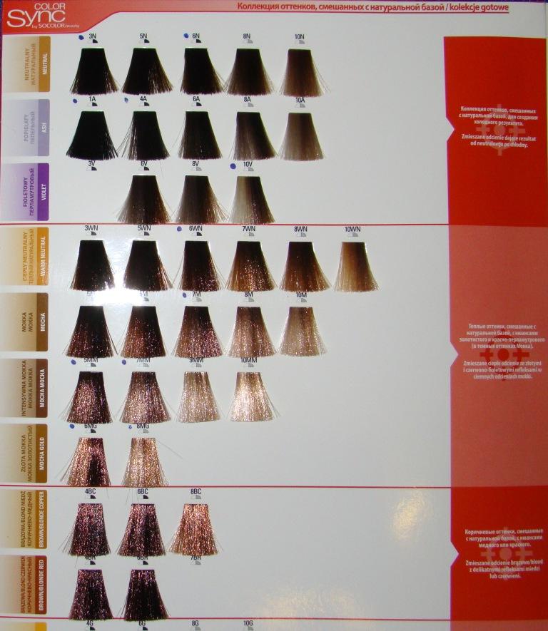 Тонирующая краска для волос без аммиака палитра