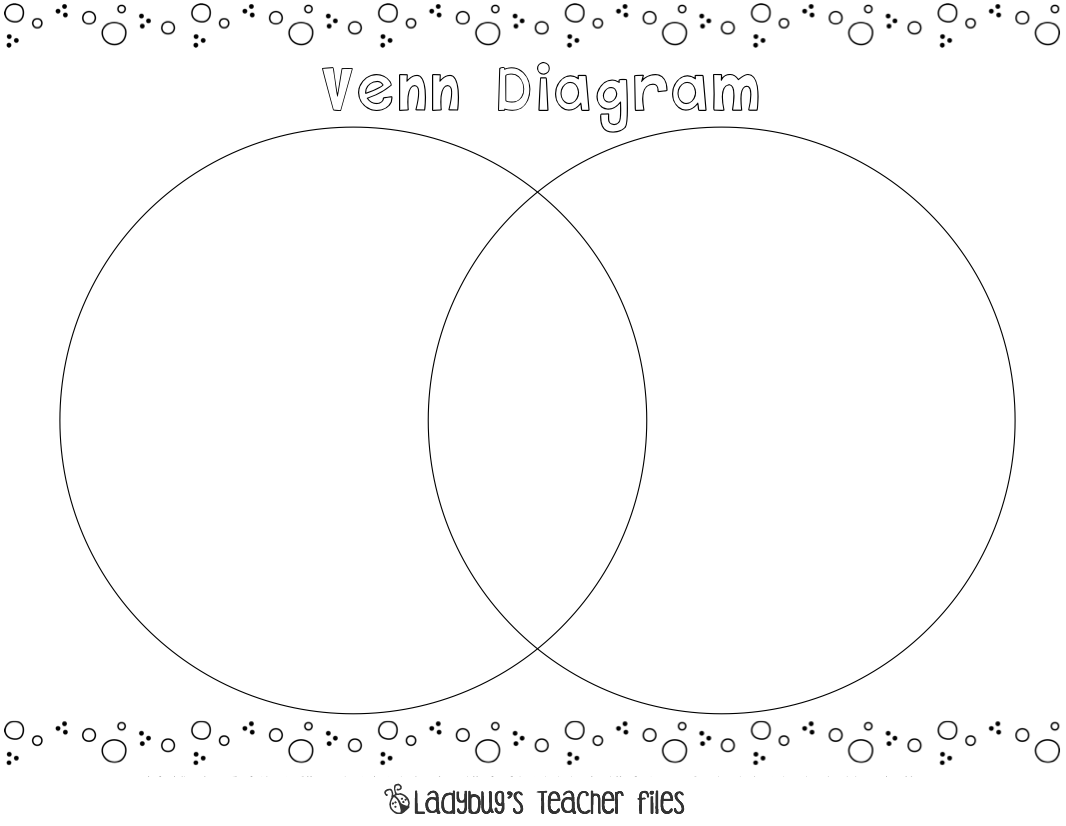 Quotes about venn diagram 38 quotes blogspot pooptronica Choice Image