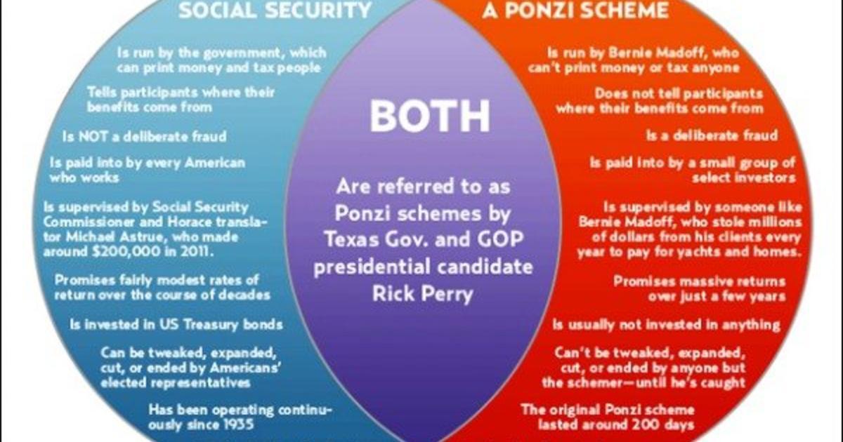massive ponzi scheme