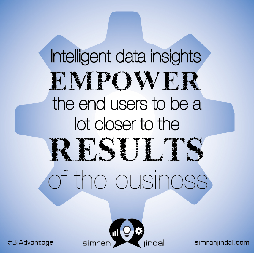 Quotes about Business intelligence (36 quotes)